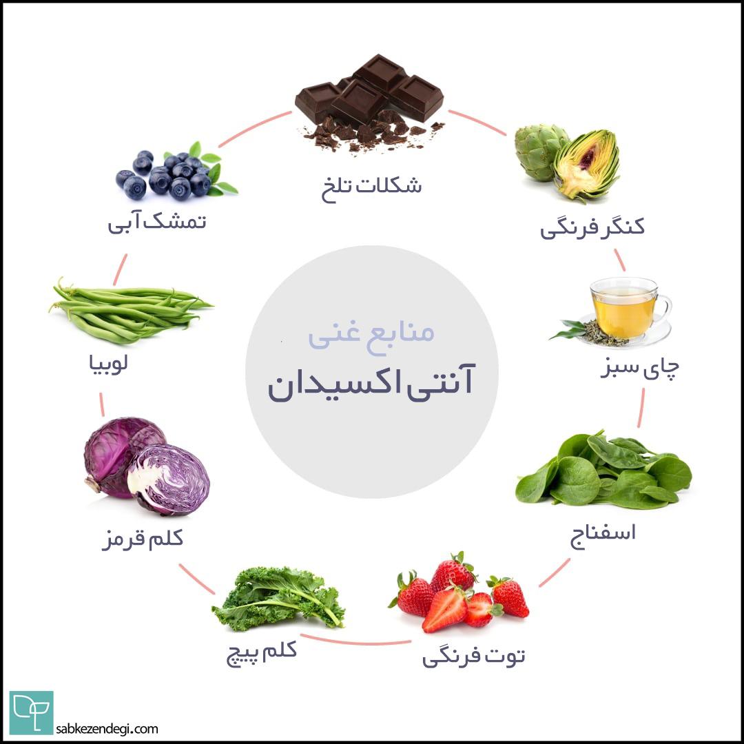 آنتی اکسیدان در مواد غذایی