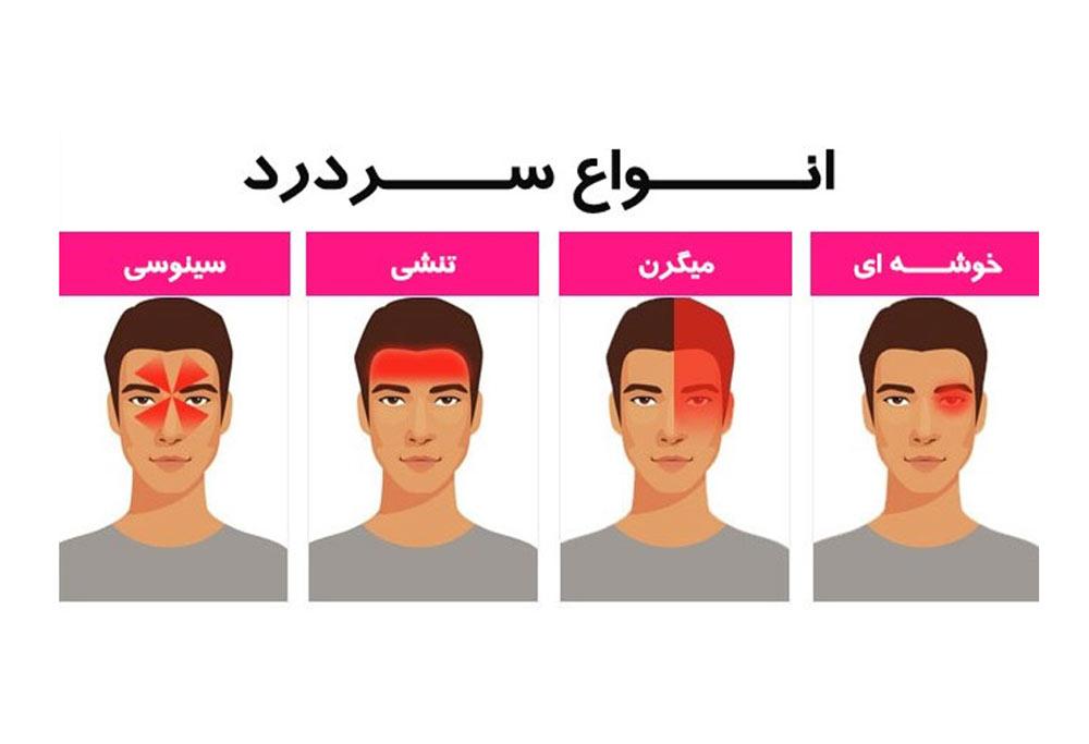 انواع سر دردها