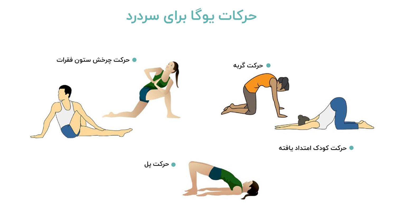 درمان سر درد با یوگا