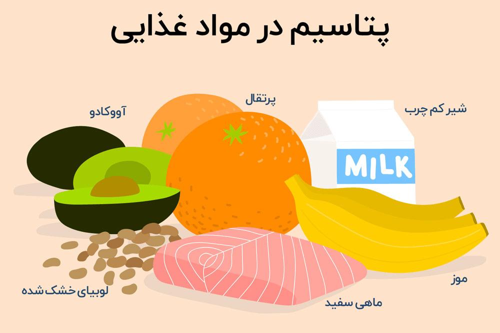 مواد غذایی دارای پتاسیم