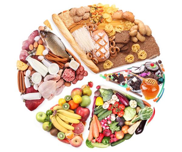 کدام مواد مغذی باید در جدول غذایی ذکر شوند